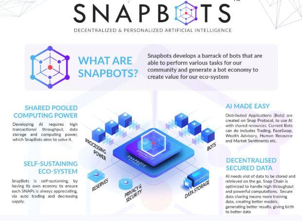que es snapbots
