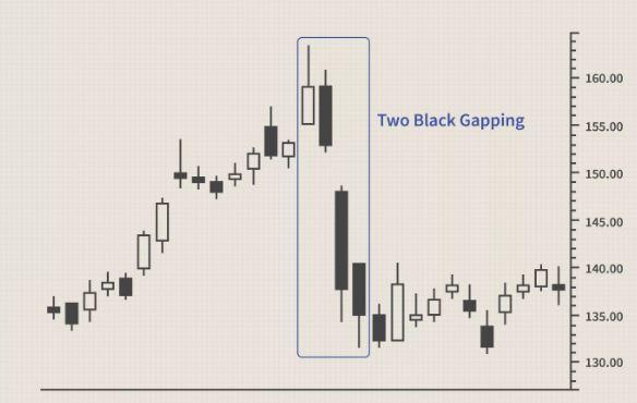 2 black gapping