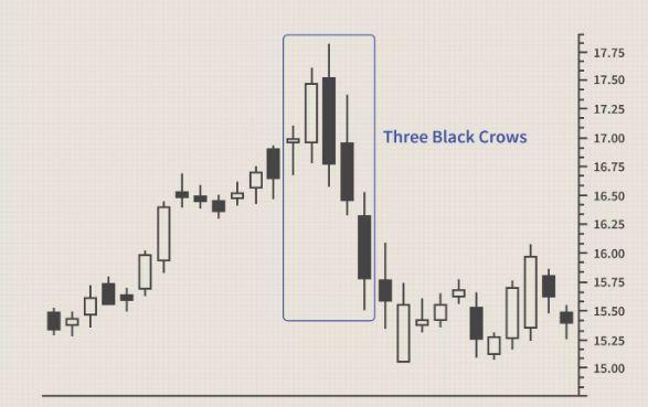 3 cuervos negros