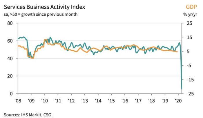 india index
