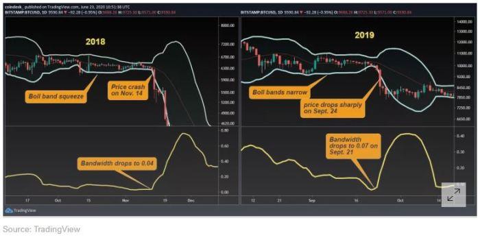 volatilidad 3